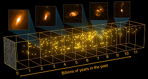 A new census of starburst galaxies across the Universe