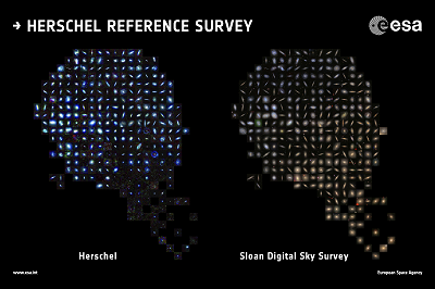 Collage of galaxies in the Herschel Reference Survey at infrared/submillimetre wavelengths by Herschel (left) and at visible wavelengths from the Sloan Digital Sky Survey (SDSS, right). © ESA/Herschel/HRS-SAG2 and HeViCS Key Programmes/Sloan Digital Sky Survey/ L. Cortese (Swinburne University)